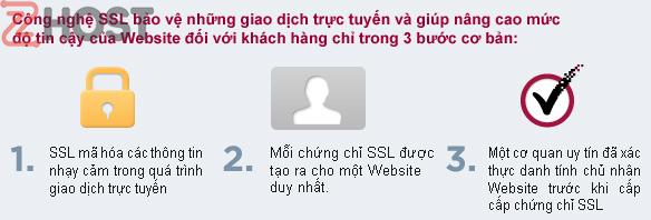 chung chi ssl